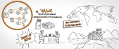 create best whiteboard Animations
