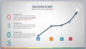 create Professional and Outstanding PowerPoint Templates