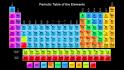 solve undergraduate Chemistry problems