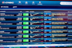 answer any 5 questions about financial market news screens