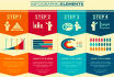 design very attractive and professional INFOGRAPHICS