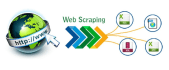 extract data from websites and do any web scraping UNLIMITED