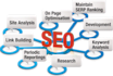 do SEO For Your Business Or Wordpress