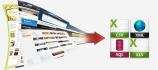 create ERD, database design, extract data from websites