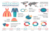 design eye catching infographic on any topic