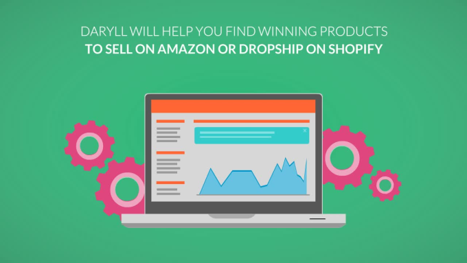 do specialized amazon product research for private label fba