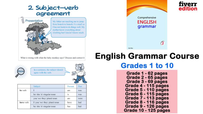 Grammar Worksheets For 1st To 10th Grade By Prilthapa Fiverr