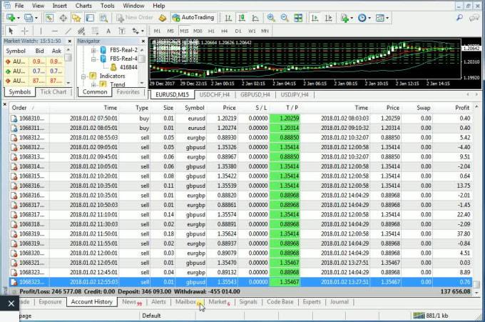 cum pot face bani stocuri de tranzactionare forex profitabile revizuire ea