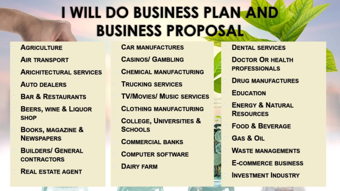 Do Business Plan And Business Proposal